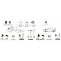 Установка подогревателей диз. топлива - автосервис